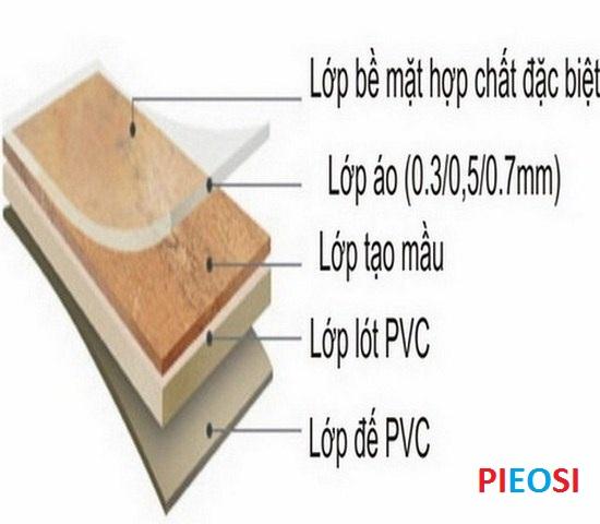 cau tao san nhua dan keo, sàn nhựa giả gỗ có keo dán,